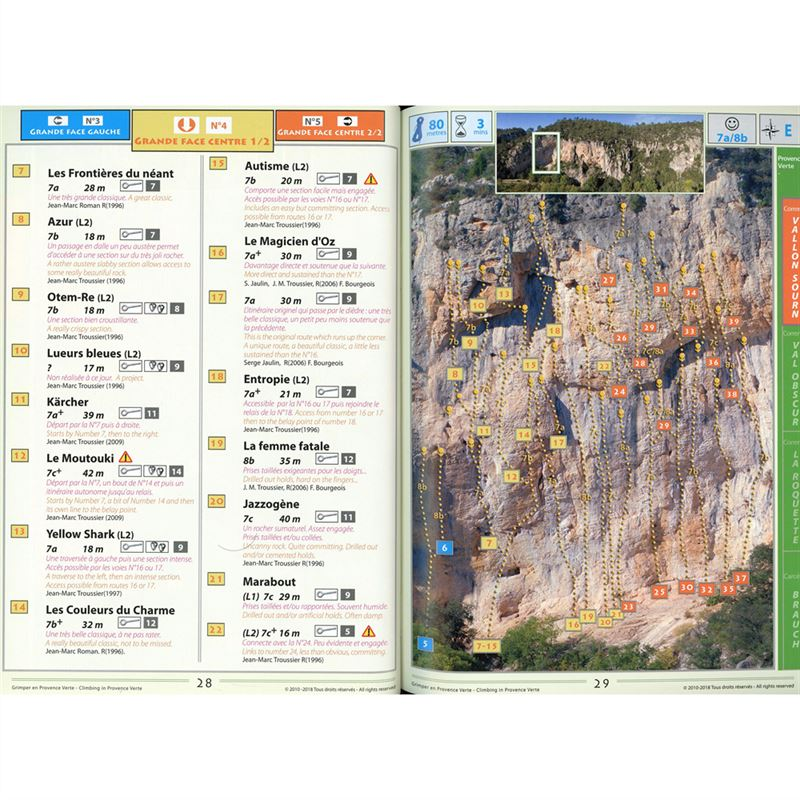 Climbing in Provence Verte pages