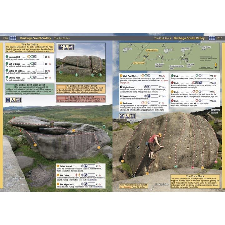 Peak Bouldering pages