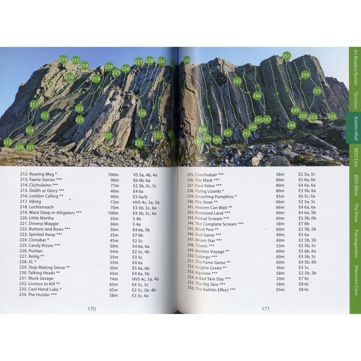 Fair Head pages