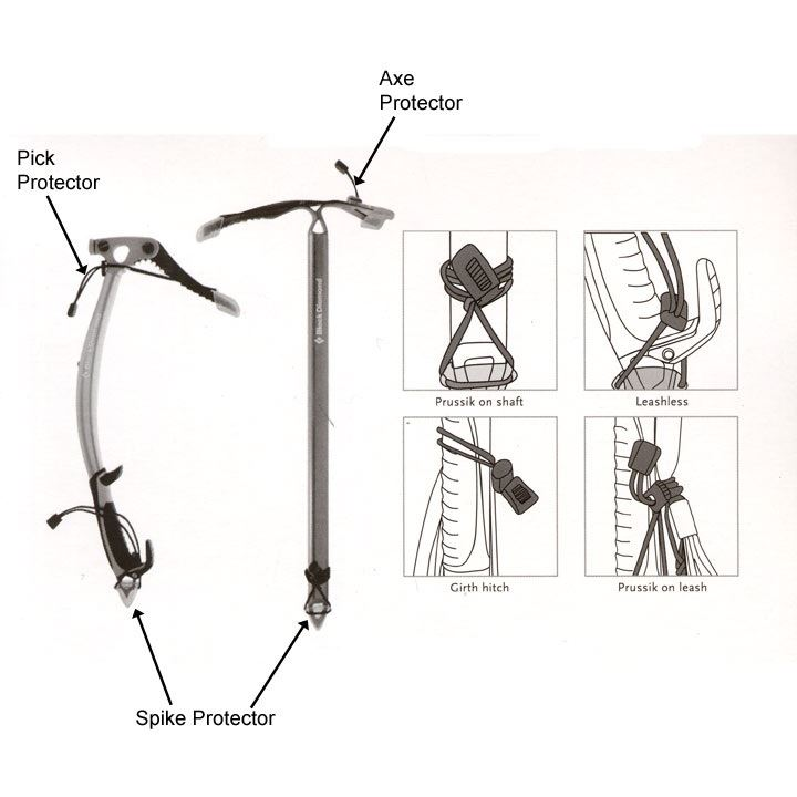 Black Diamond Pick Protector instructions