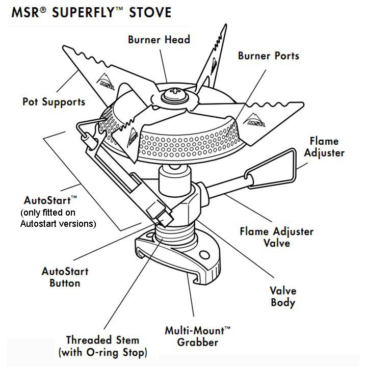 MSR SuperFly diagram