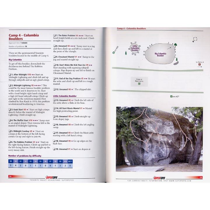 Yosemite Valley Bouldering pages