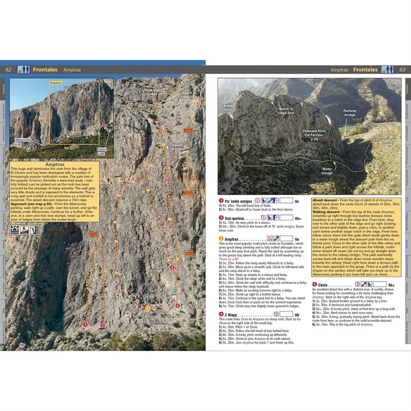 Spain: El Chorro pages