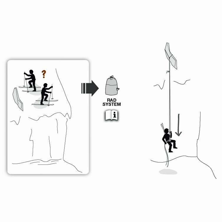 Petzl Rad System instructions