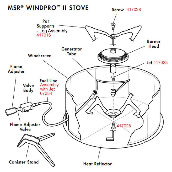 MSR WindPro II diagram