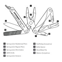 Leatherman Squirt PS4 diagram