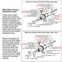 MSR Old Standard Fuel Pump diagram