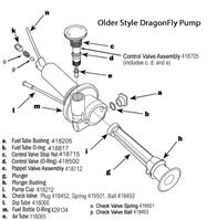 MSR Old DragonFly Fuel Pump diagram
